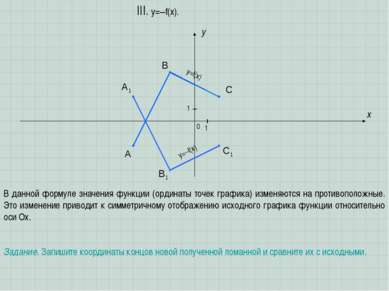 A B C x y III. y=–f(x). 0 1 1 A1 B1 C1 В данной формуле значения функции (орд...
