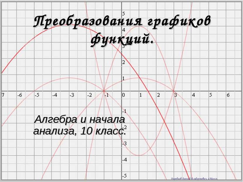 Преобразования графиков функций. Алгебра и начала анализа, 10 класс. Воробьев...