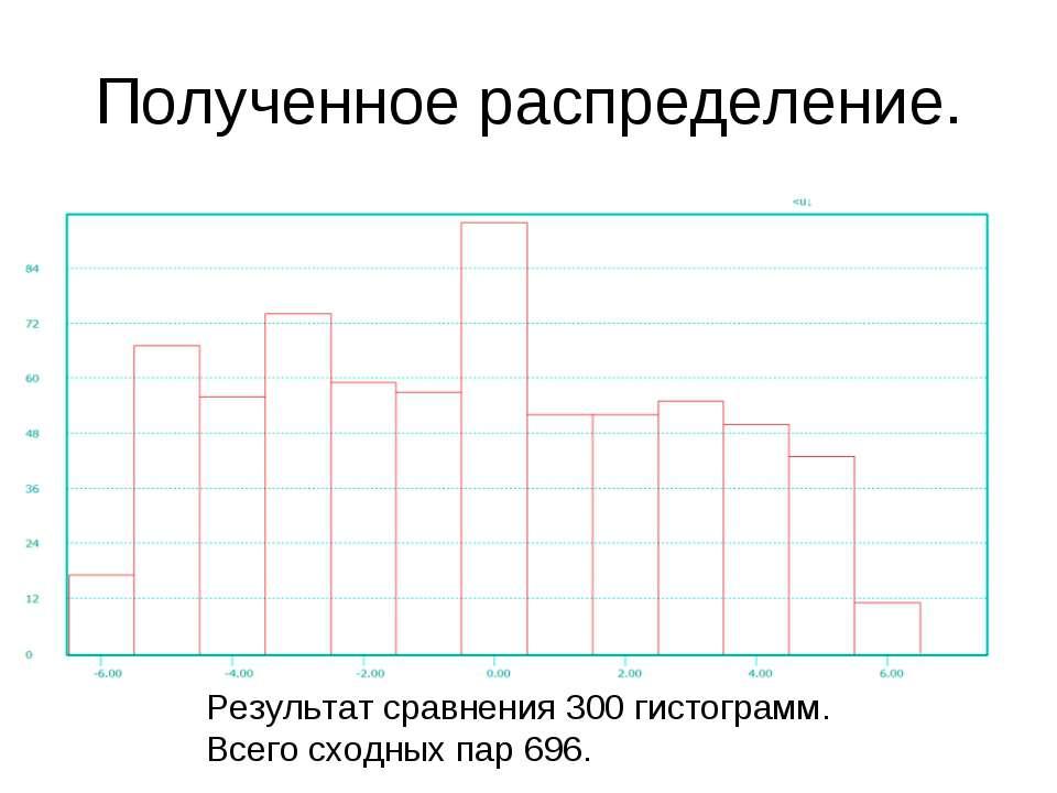 Полученное распределение. Результат сравнения 300 гистограмм. Всего сходных п...
