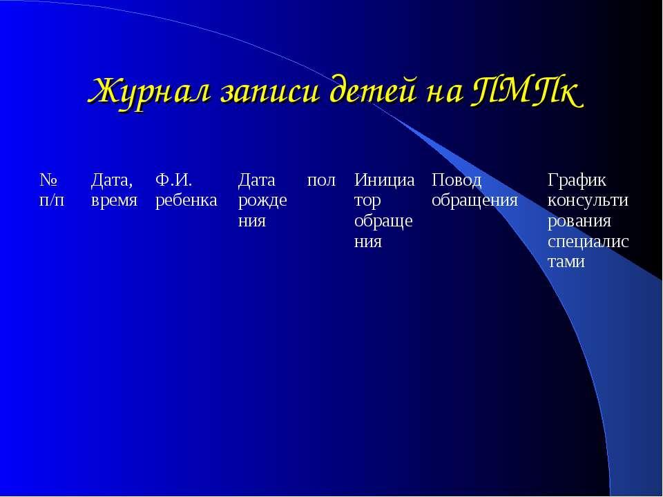 Журнал записи детей на ПМПк № п/п Дата, время Ф.И. ребенка Дата рождения пол ...