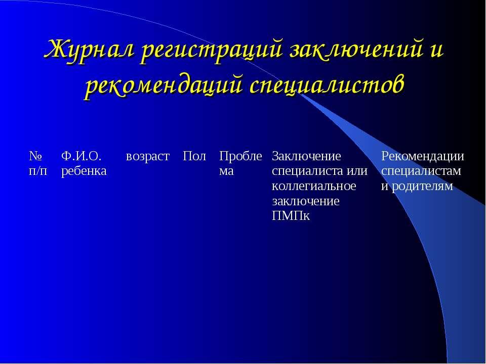 Журнал регистраций заключений и рекомендаций специалистов № п/п Ф.И.О. ребенк...