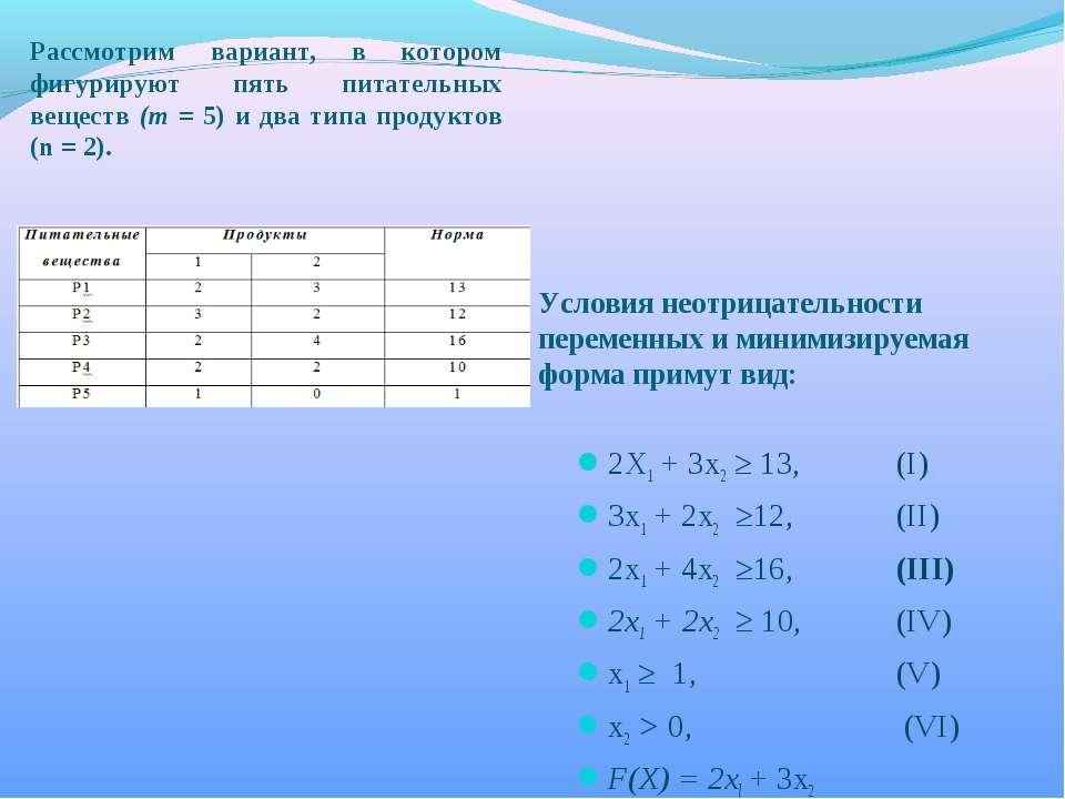Рассмотрим вариант, в котором фигурируют пять питательных веществ (т = 5) и д...
