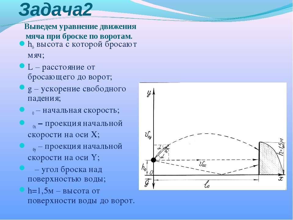 Задача2 Выведем уравнение движения мяча при броске по воротам. h0- высота с к...