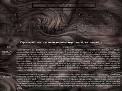 Характеристика основных видов контрольной деятельности Вид Содержание ПРЕДВАР...