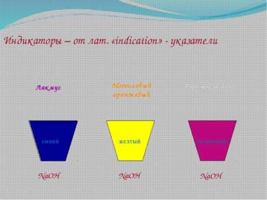 Индикаторы – от лат. «indication» - указатели NaOH NaOH NaOH Лакмус Метиловый...