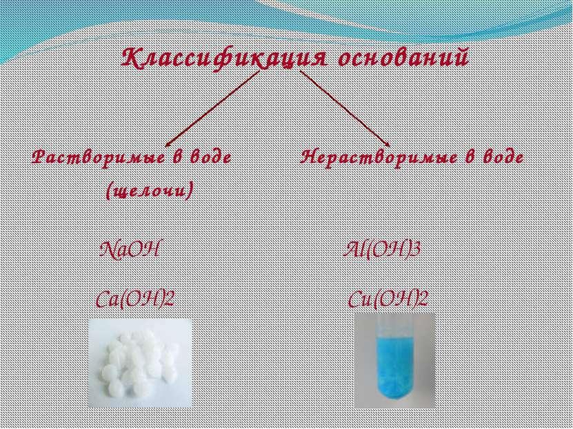 Классификация оснований Растворимые в воде (щелочи) Нерастворимые в воде NaOH...