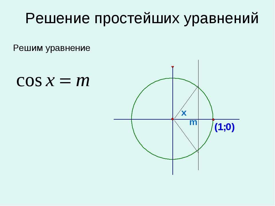 Решение простейших уравнений Решим уравнение m x
