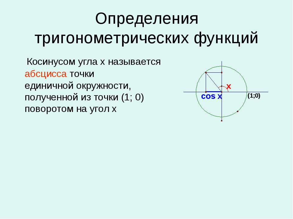 Определения тригонометрических функций Косинусом угла х называется абсцисса т...