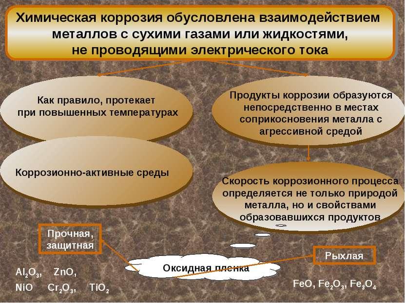 Химическая коррозия обусловлена взаимодействием металлов с сухими газами или ...