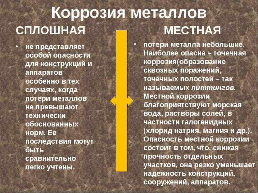 Коррозия металлов СПЛОШНАЯ МЕСТНАЯ не представляет особой опасности для конст...