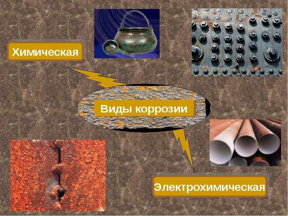 Виды коррозии Химическая Электрохимическая