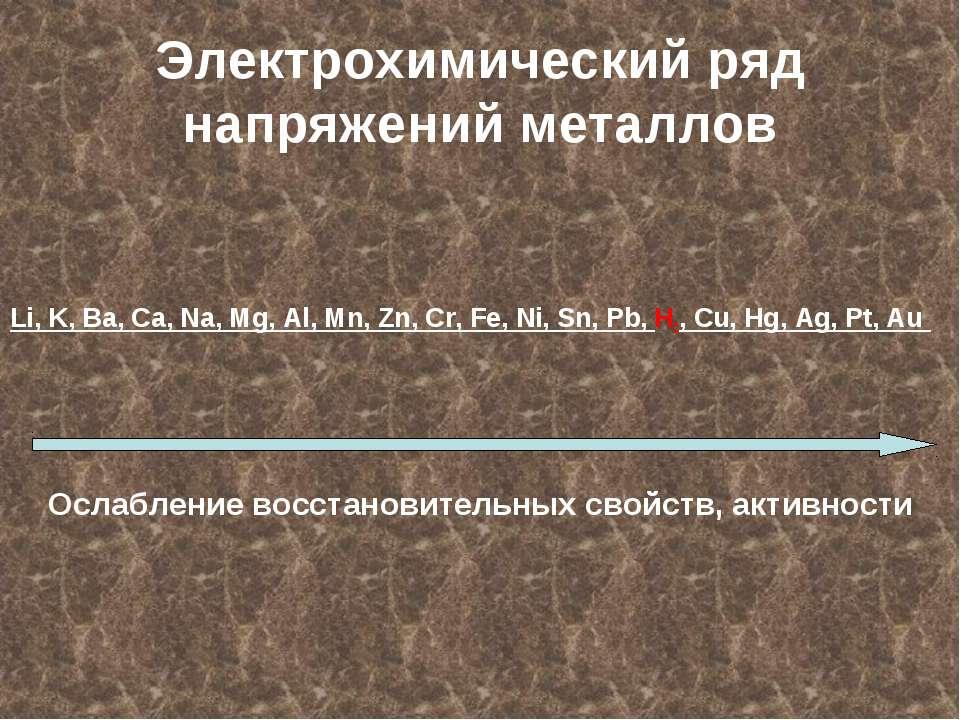 Электрохимический ряд напряжений металлов Li, K, Ba, Ca, Na, Mg, Al, Mn, Zn, ...