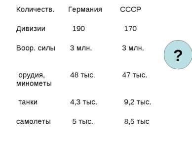 ? Количеств. Германия СССР Дивизии 190 170 Воор. силы 3 млн. 3 млн. орудия, м...