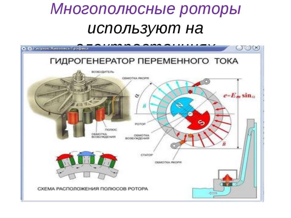 Многополюсные роторы используют на электростанциях