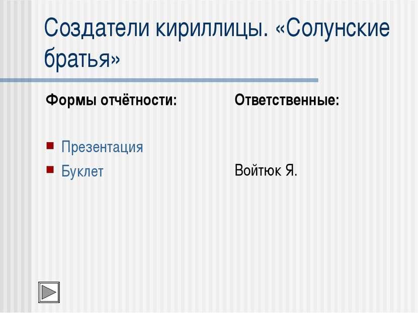 Создатели кириллицы. «Солунские братья» Формы отчётности: Презентация Буклет ...