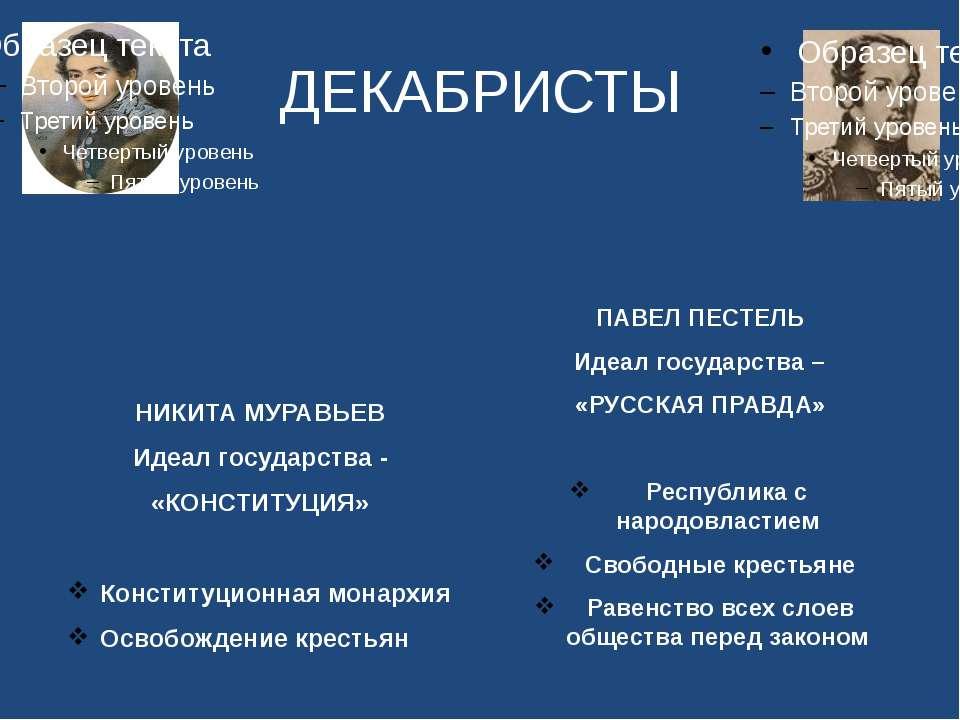 ДЕКАБРИСТЫ НИКИТА МУРАВЬЕВ Идеал государства - «КОНСТИТУЦИЯ» Конституционная ...