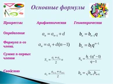 Прогрессии Арифметическая Геометрическая Определение Формула n-го члена. Сумм...
