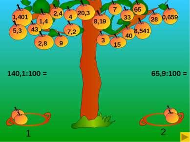 65,9:100 = 140,1:100 = 20,3 1,401 0,659 33 4 1,4 43 9 2,8 7 8,19 3 65 40 2,4 ...