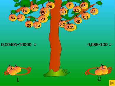 0,089•100 = 0,00401•10000 = 20 3,3 40,1 14 4,3 0,9 28 7 8,9 0,3 65 40 2,4 70 ...