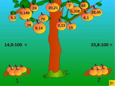 33,8:100 = 14,9:100 = 20,21 0,338 0,149 9,14 28 7 0,13 65 24 70 5,3 15 8,1 28,45