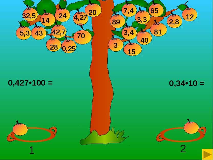 0,34•10 = 0,427•100 = 20 32,5 12 3,3 4,27 14 43 0,25 28 42,7 7,4 89 3 65 3,4 ...