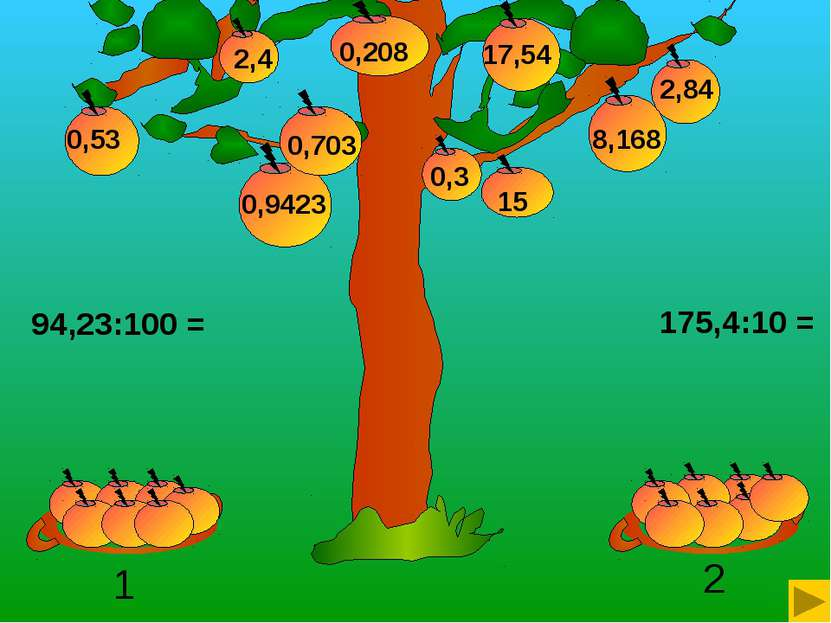 175,4:10 = 94,23:100 = 0,208 0,9423 17,54 0,3 2,4 0,703 0,53 15 8,168 2,84
