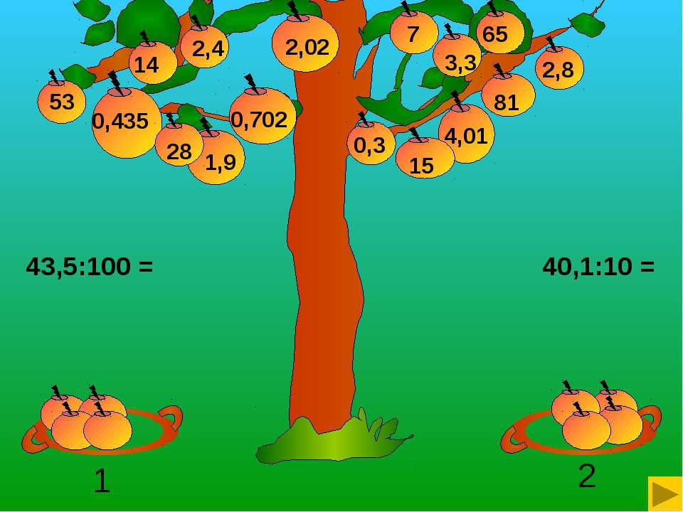 40,1:10 = 43,5:100 = 2,02 3,3 14 0,435 1,9 28 7 0,3 65 4,01 2,4 0,702 53 15 8...