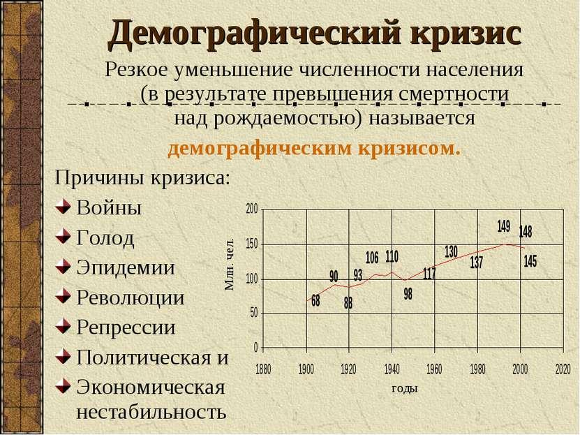 Демографический кризис Резкое уменьшение численности населения (в результате ...