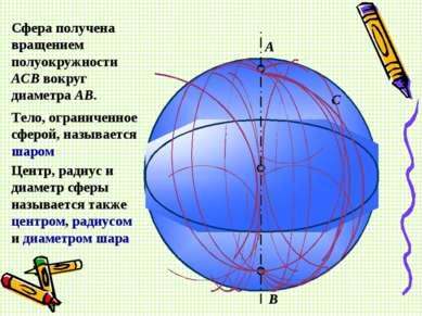 Сфера получена вращением полуокружности АСВ вокруг диаметра АВ. А С В Тело, о...