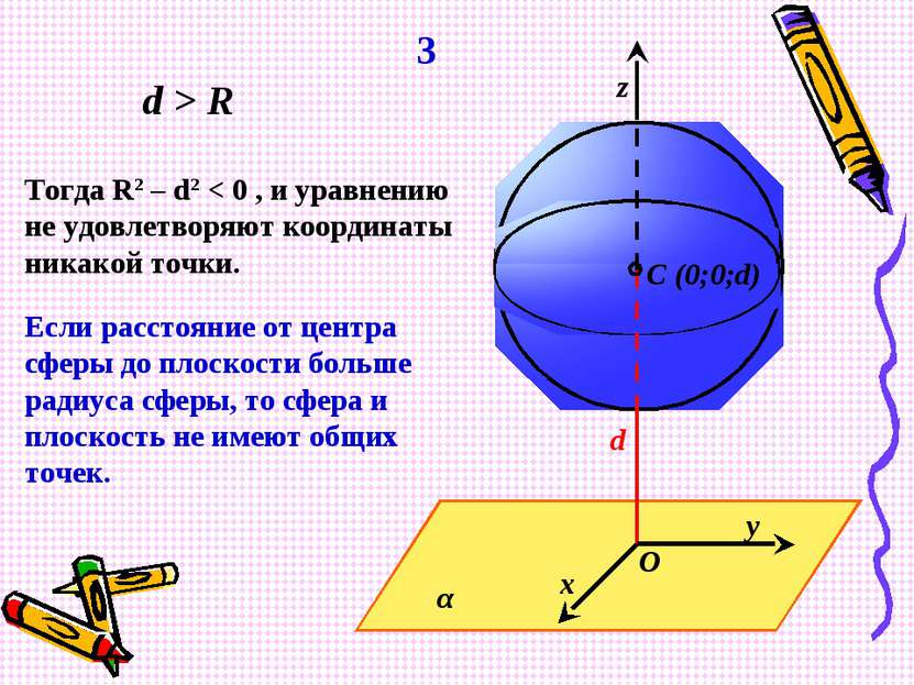 α y x d z C (0;0;d) O 3 d > R Тогда R2 – d2 < 0 , и уравнению не удовлетворяю...