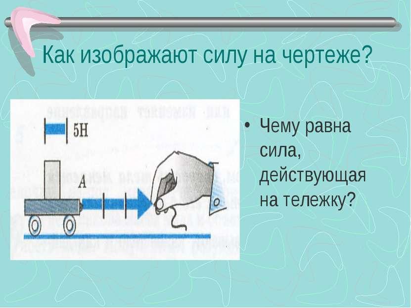 Как изображают силу на чертеже? Чему равна сила, действующая на тележку?