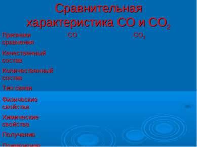 Сравнительная характеристика СО и СО2