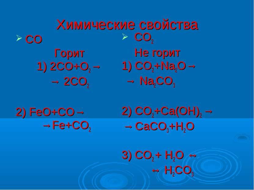 Химические свойства СО Горит 1) 2СО+О2→ → 2СО2 2) FeO+СО→ →Fe+CO2 СО2 Не гори...
