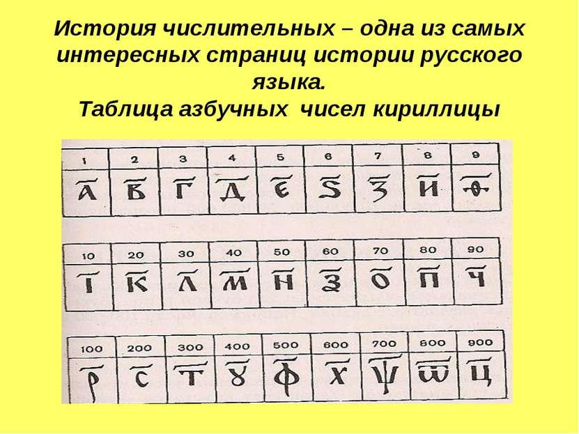 История числительных – одна из самых интересных страниц истории русского язык...