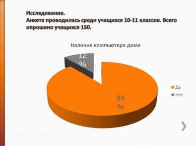 12% 88%