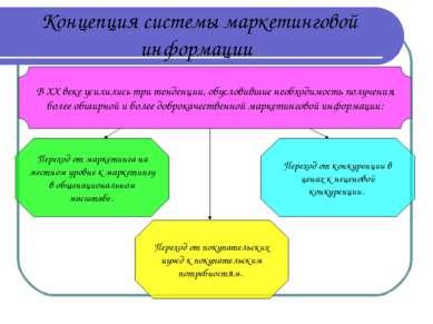 Концепция системы маркетинговой информации В XX веке усилились три тенденции,...