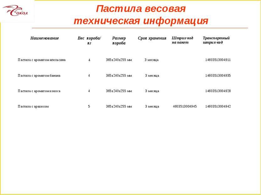 Пастила весовая техническая информация Наименование Вес короба/ кг Размер кор...