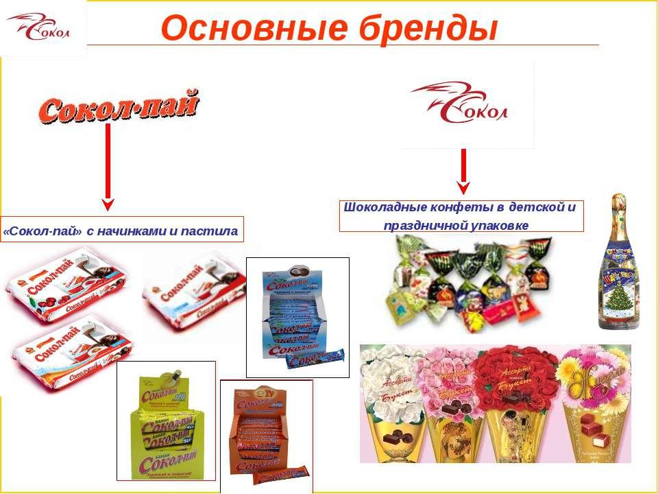 Основные бренды Шоколадные конфеты в детской и праздничной упаковке «Сокол-па...