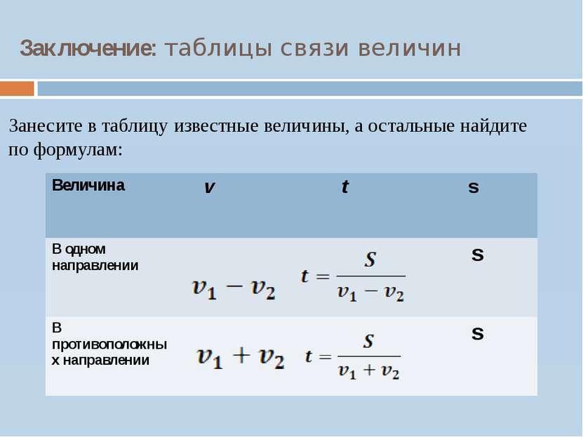 Заключение: таблицы связи величин Занесите в таблицу известные величины, а ос...