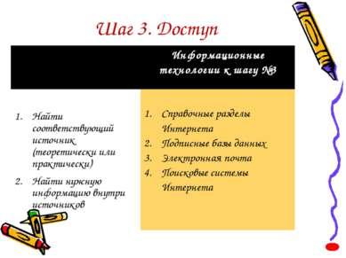 Шаг 3. Доступ Информационные технологии к шагу №3 Найти соответствующий источ...