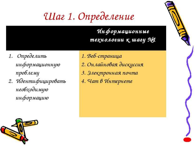Шаг 1. Определение Информационные технологии к шагу №1 Определить информацион...