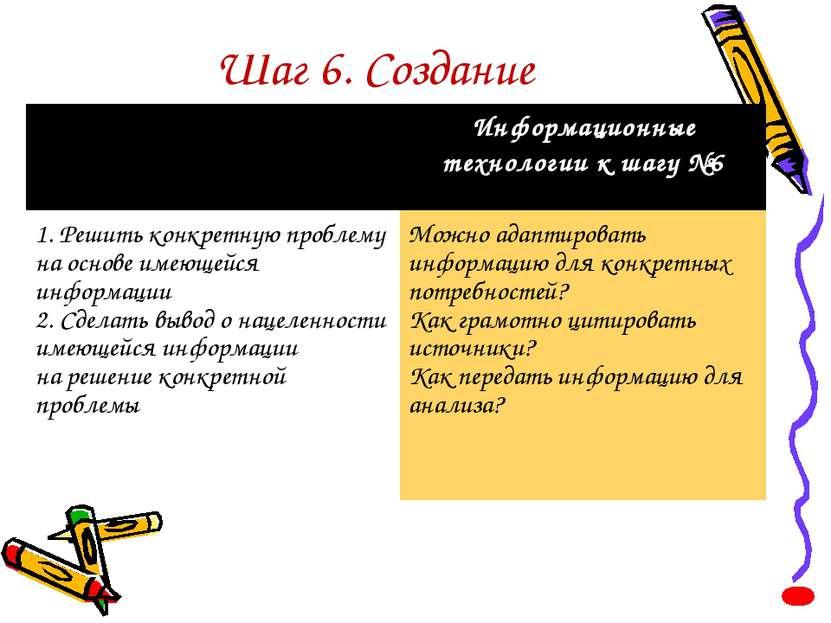Шаг 6. Создание Информационные технологии к шагу №6 1. Решить конкретную проб...