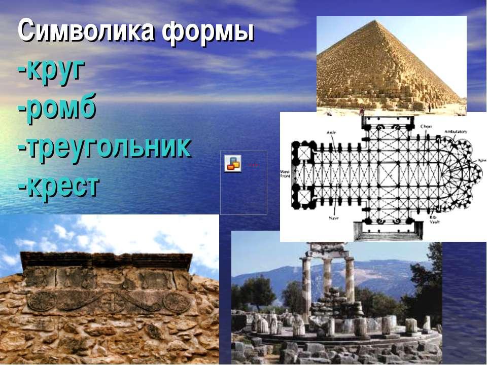 Символикаформы -круг -ромб -треугольник -крест