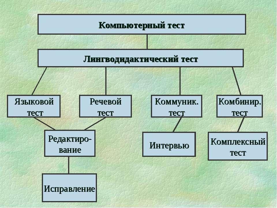 Компьютерный тест Лингводидактический тест Языковой тест Речевой тест Коммуни...