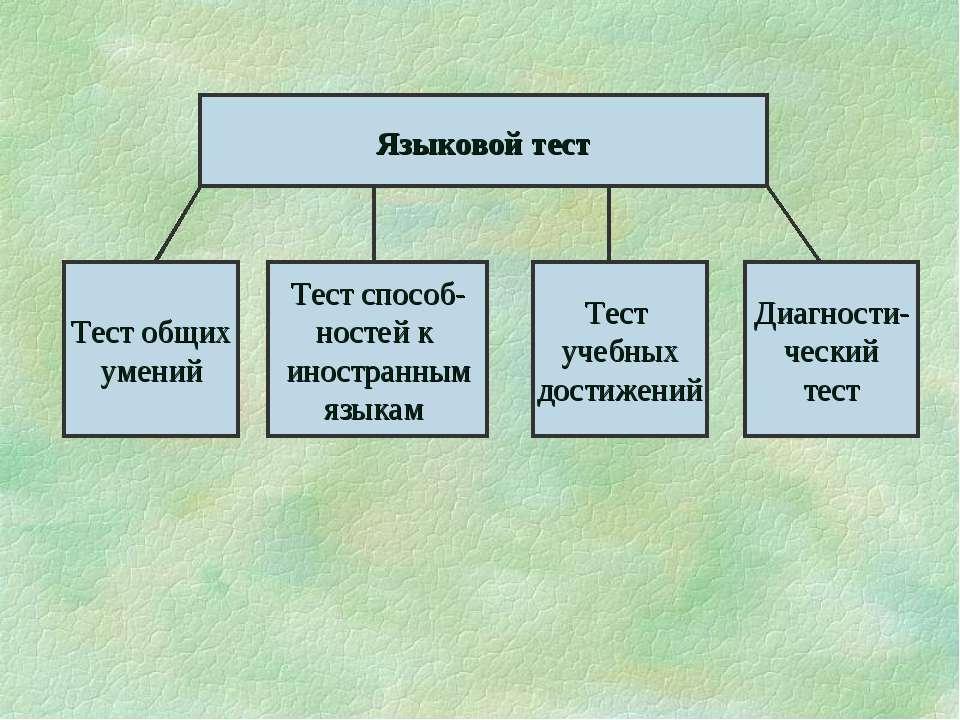 Языковой тест Тест общих умений Тест способ- ностей к иностранным языкам Тест...