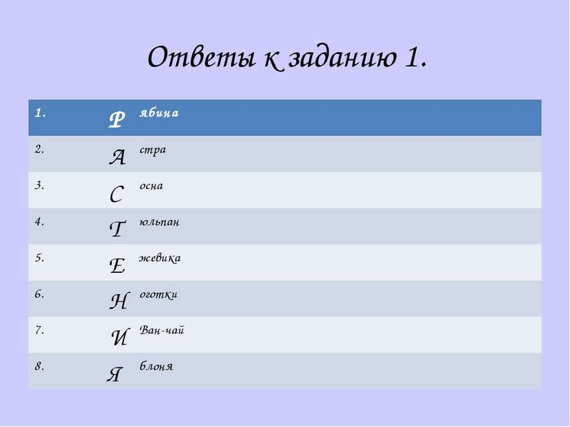 Ответы к заданию 1. 1. Р ябина 2. А стра 3. С осна 4. Т юльпан 5. Е жевика 6....