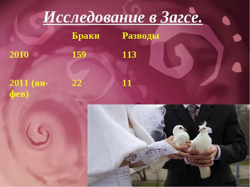 Исследование в Загсе. Браки Разводы 2010 159 113 2011 (ян- фев) 22 11