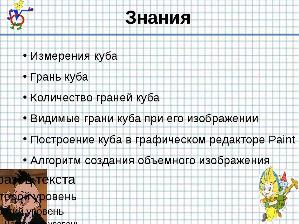 Знания Измерения куба Грань куба Количество граней куба Видимые грани куба пр...