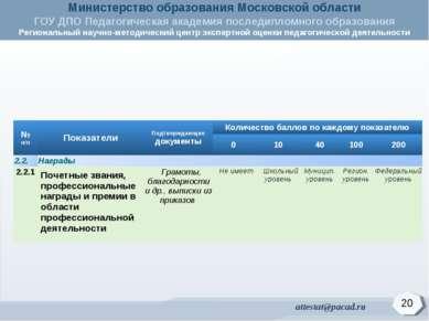 20 № п/п Показатели Подтверждающие документы Количество баллов по каждому пок...