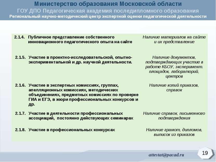 19 2.1.4. Публичное представление собственного инновационного педагогического...
